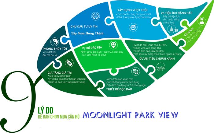 lý do lựa chọn căn hộ moonlight park view